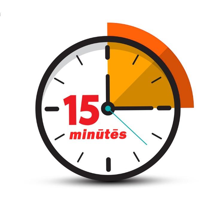Ātrie kredīti - saņem 15 minūšu laikā